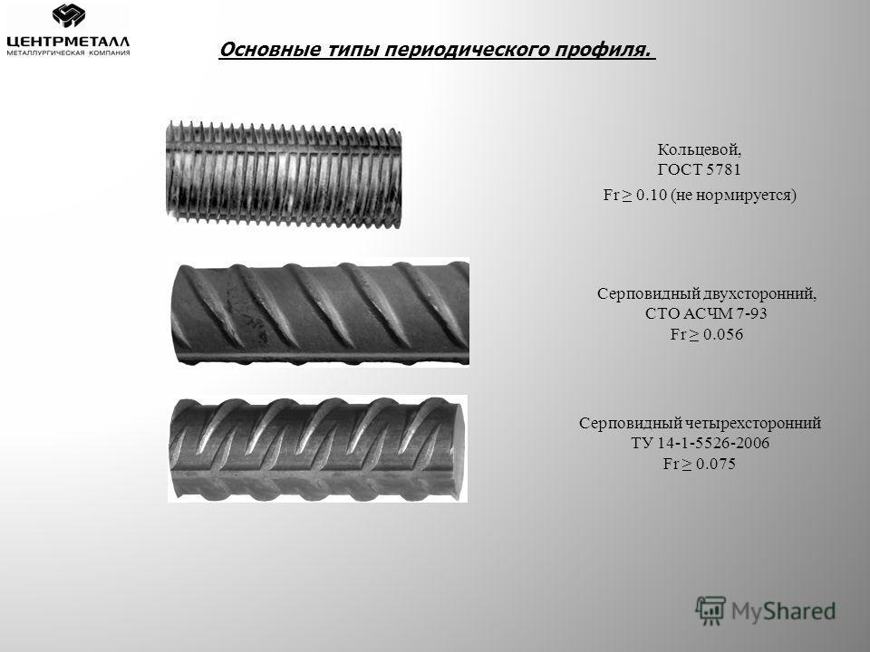 Основные типы периодического профиля. Кольцевой, ГОСТ 5781 Fr 0.10 (не нормируется) Серповидный двухсторонний, СТО АСЧМ 7-93 Fr 0.056 Серповидный четырехсторонний ТУ 14-1-5526-2006 Fr 0.075