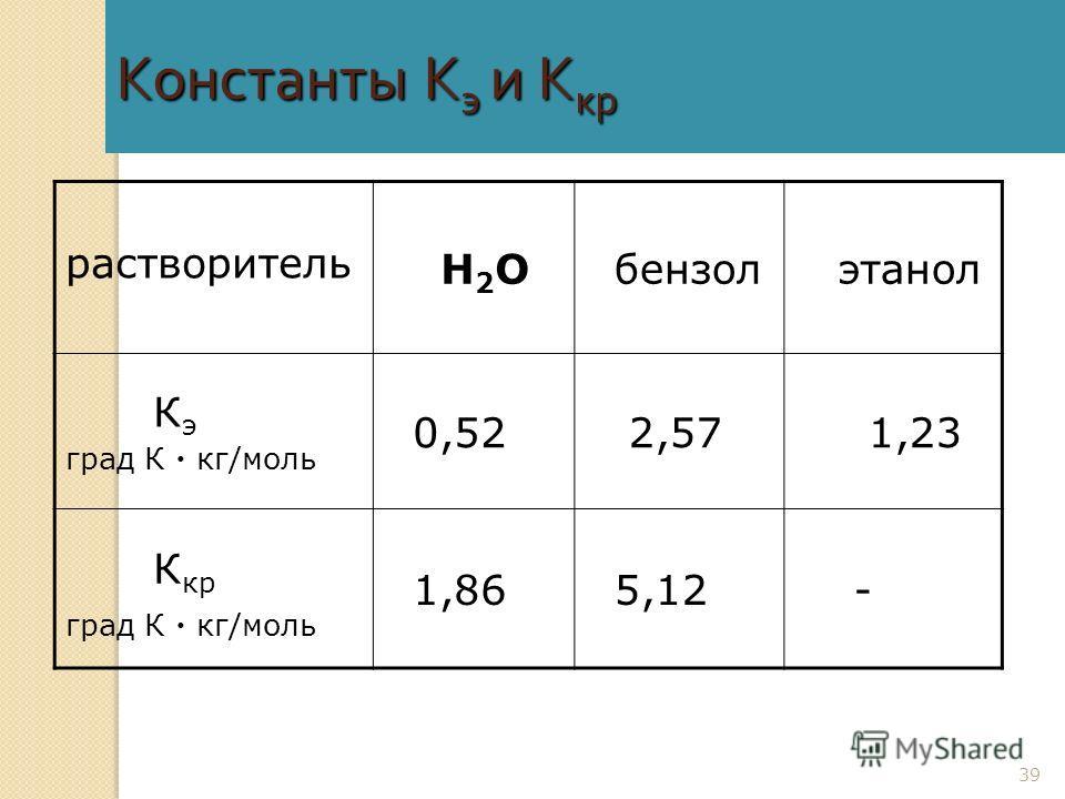 39 растворитель Н 2 О бензол этанол К э град К кг/моль 0,52 2,57 1,23 К кр град К кг/моль 1,86 5,12 - Константы К э и К кр