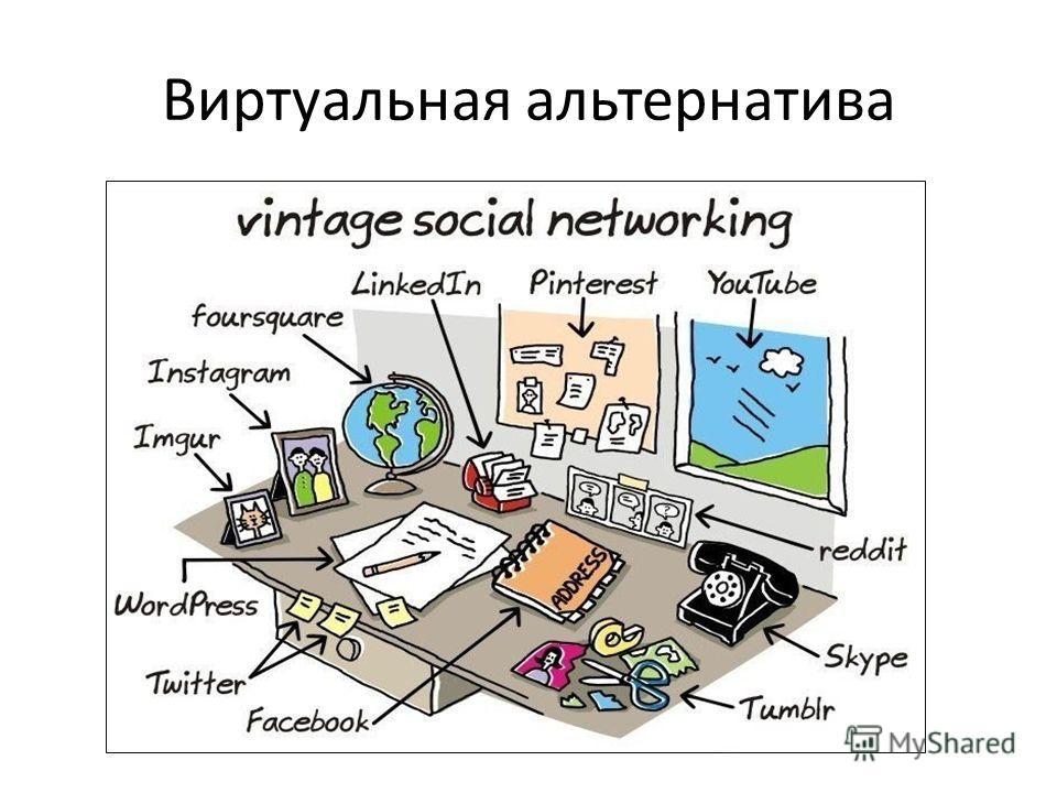 Виртуальная альтернатива