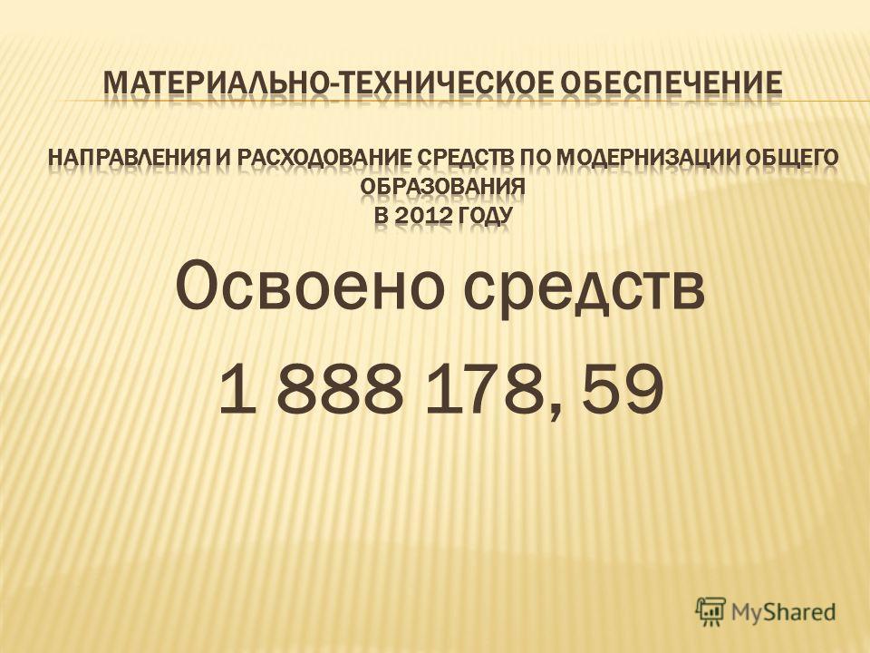 Освоено средств 1 888 178, 59
