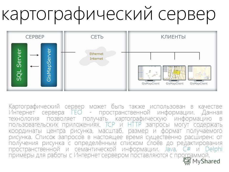 картографический сервер Картографический сервер может быть также использован в качестве Интернет сервера ГЕО - пространственной информации. Данная технология позволяет получать картографическую информацию в пользовательских приложениях. TCP и HTTP за