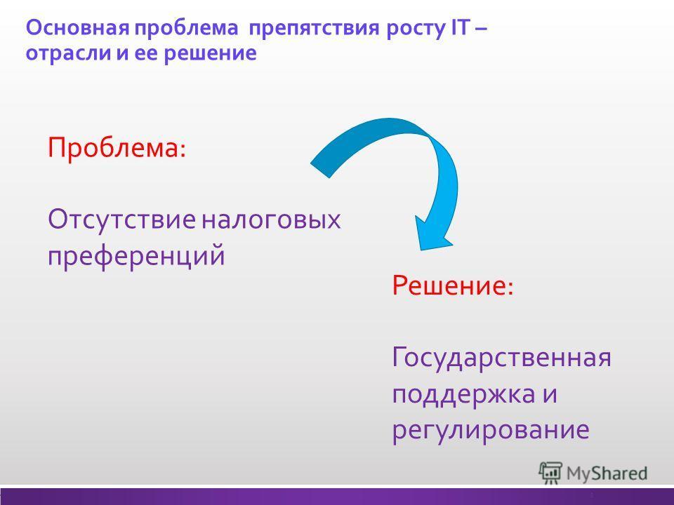 Основная проблема препятствия росту IT – отрасли и ее решение 8 Проблема: Отсутствие налоговых преференций Решение: Государственная поддержка и регулирование