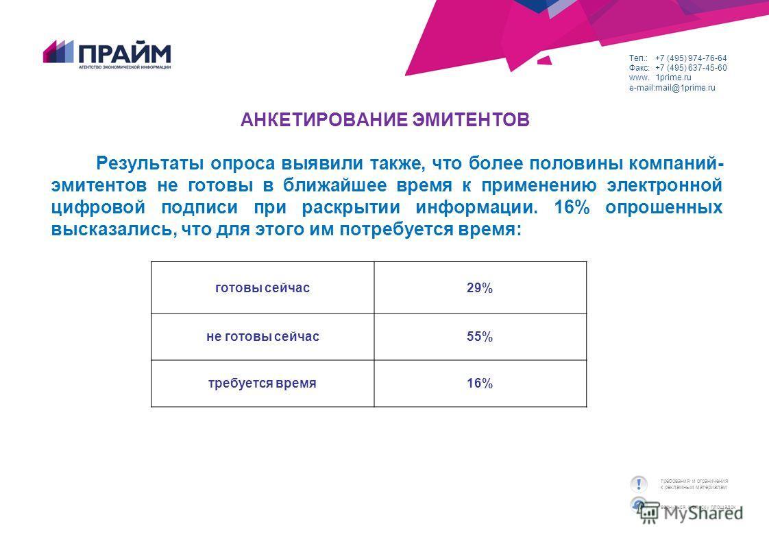 вернуться к списку площадок требования и ограничения к рекламным материалам Тел.:+7 (495) 974-76-64 Факс:+7 (495) 637-45-60 www.1prime.ru e-mail:mail@1prime.ru АНКЕТИРОВАНИЕ ЭМИТЕНТОВ Результаты опроса выявили также, что более половины компаний- эмит