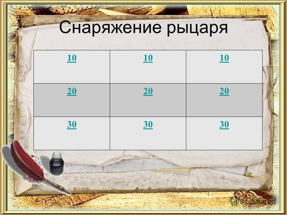 Снаряжение рыцаря 10 20 30