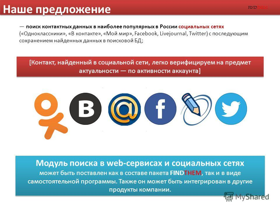 Наше предложение поиск контактных данных в наиболее популярных в России социальных сетях («Одноклассники», «В контакте», «Мой мир», Facebook, Livejournal, Twitter) с последующим сохранением найденных данных в поисковой БД; [Контакт, найденный в социа
