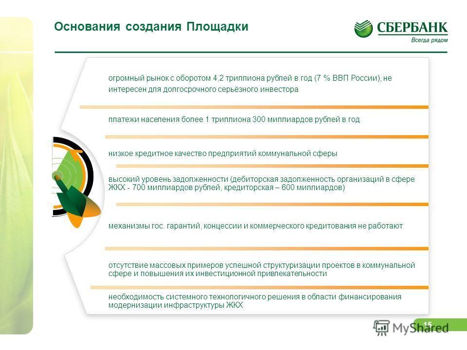 15 огромный рынок с оборотом 4,2 триллиона рублей в год (7 % ВВП России), не интересен для долгосрочного серьёзного инвестора Основания создания Площадки платежи населения более 1 триллиона 300 миллиардов рублей в год низкое кредитное качество предпр