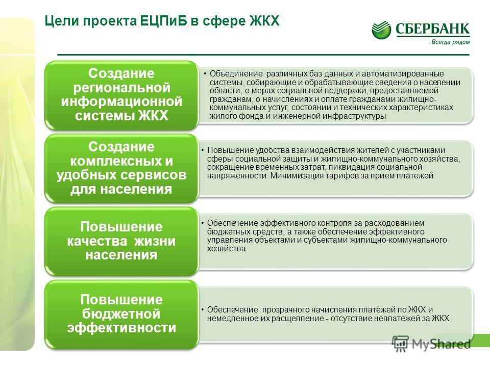 6 Цели проекта ЕЦПиБ в сфере ЖКХ 6 Объединение различных баз данных и автоматизированные системы, собирающие и обрабатывающие сведения о населении области, о мерах социальной поддержки, предоставляемой гражданам, о начислениях и оплате гражданами жил