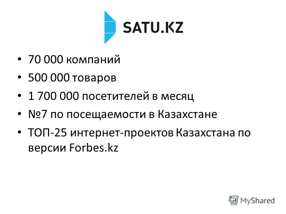 70 000 компаний 500 000 товаров 1 700 000 посетителей в месяц 7 по посещаемости в Казахстане ТОП-25 интернет-проектов Казахстана по версии Forbes.kz