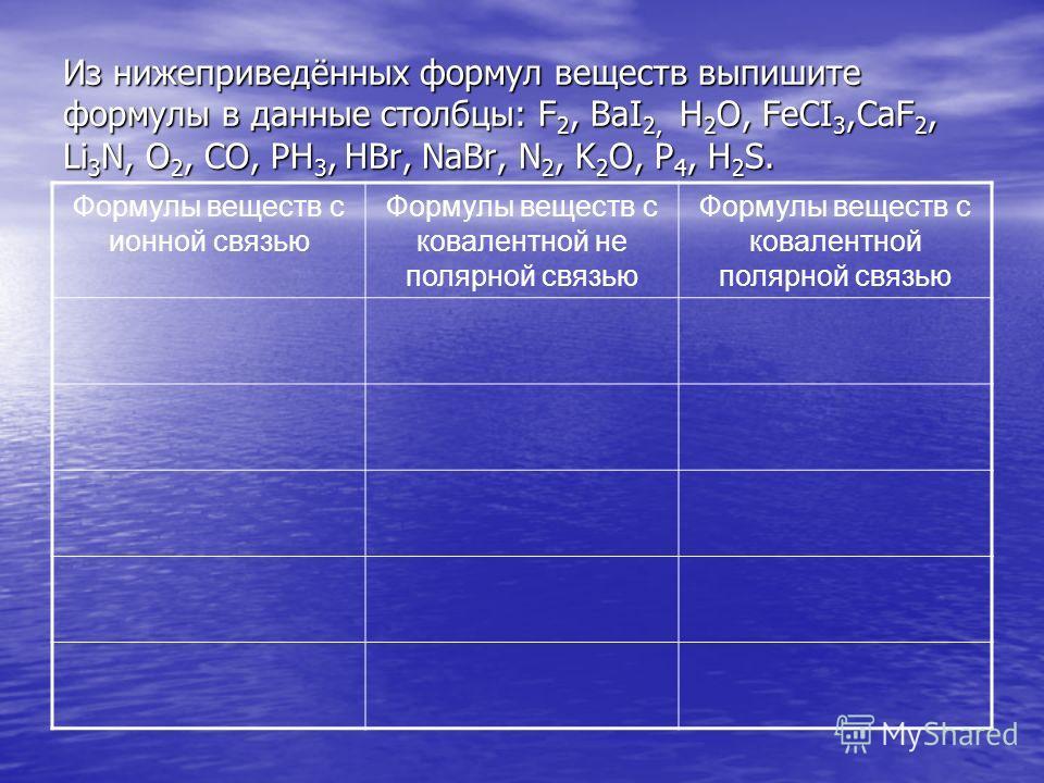 Из нижеприведённых формул веществ выпишите формулы в данные столбцы: F 2, BaI 2, H 2 O, FeCI 3,CaF 2, Li 3 N, O 2, CO, PH 3, HBr, NaBr, N 2, K 2 O, P 4, H 2 S. Формулы веществ с ионной связью Формулы веществ с ковалентной не полярной связью Формулы в
