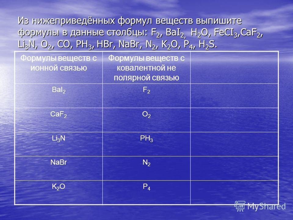 Из нижеприведённых формул веществ выпишите формулы в данные столбцы: F 2, BaI 2, H 2 O, FeCI 3,CaF 2, Li 3 N, O 2, CO, PH 3, HBr, NaBr, N 2, K 2 O, P 4, H 2 S. Формулы веществ с ионной связью Формулы веществ с ковалентной не полярной связью BaI 2 F2F