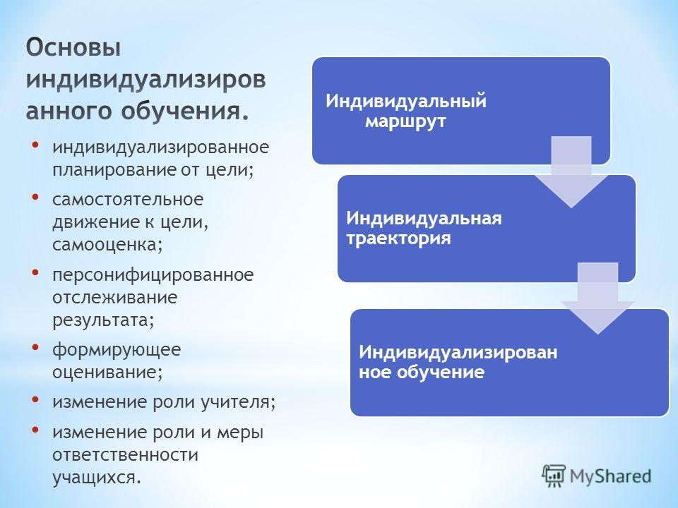 Индивидуальный маршрут Индивидуальная траектория Индивидуализирован ное обучение индивидуализированное планирование от цели; самостоятельное движение к цели, самооценка; персонифицированное отслеживание результата; формирующее оценивание; изменение р