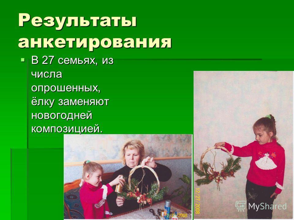 Результаты анкетирования В 27 семьях, из числа опрошенных, ёлку заменяют новогодней композицией. В 27 семьях, из числа опрошенных, ёлку заменяют новогодней композицией.