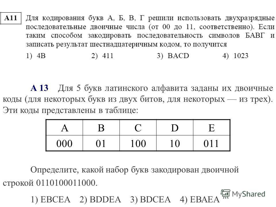 А 13Для 5 букв латинского алфавита заданы их двоичные коды (для некоторых букв из двух битов, для некоторых из трех). Эти коды представлены в таблице: Определите, какой набор букв закодирован двоичной строкой 0110100011000. 1) ЕВСЕА 2) BDDEA 3) BDCEA