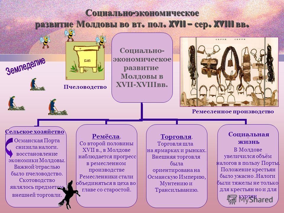 Социально - экономическое развитие Молдовы во вт. пол. XVII – сер. XVIII вв. Османская Порта снизила налоги. восстановление экономики Молдовы. Важной отраслью было пчеловодство. Скотоводство являлось предметом внешней торговли. Социальная жизнь Сельс