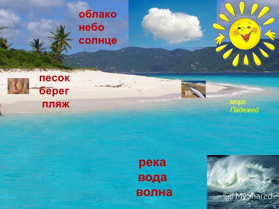 река вода волна песок берег пляж облако небо солнце море Падежей