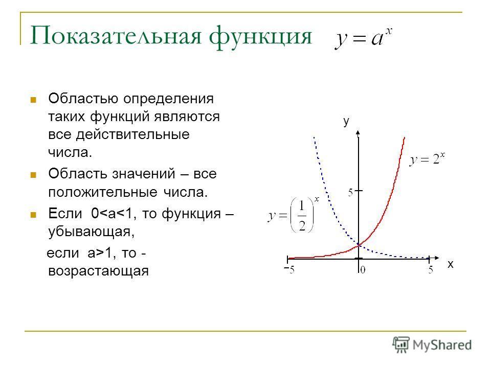 Показательная функция Областью определения таких функций являются все действительные числа. Область значений – все положительные числа. Если 0
