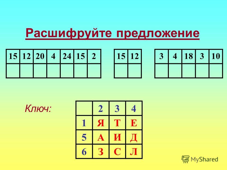 Расшифруйте предложение 151220424152 123418310 234 1ЯТЕ 5АИД 6ЗСЛ Ключ: