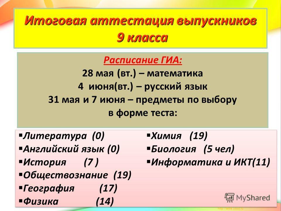 Итоговая аттестация выпускников 9 класса Расписание ГИА: 28 мая (вт.) – математика 4 июня(вт.) – русский язык 31 мая и 7 июня – предметы по выбору в форме теста: Литература (0) Английский язык (0) История (7 ) Обществознание (19) География (17) Физик