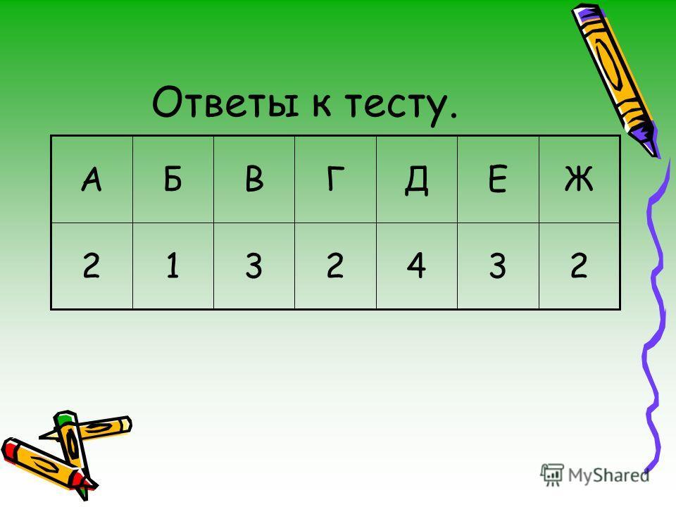 Ответы к тесту. 2342312 ЖЕДГВБА