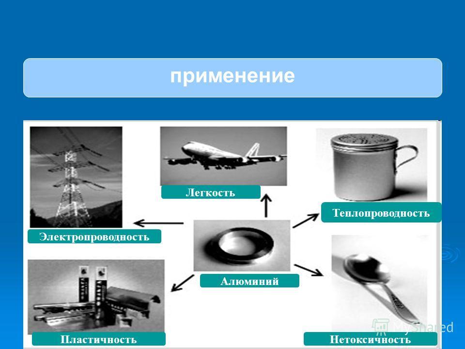 применение Электропроводность Пластичность Алюминий Нетоксичность Теплопроводность Легкость