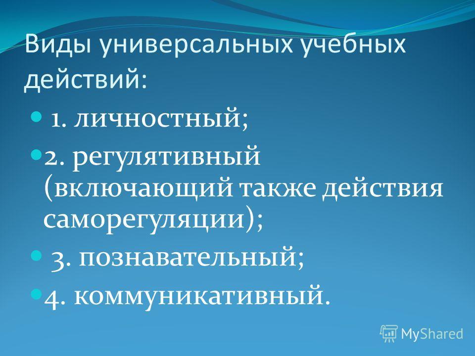 Виды универсальных учебных действий: 1. личностный; 2. регулятивный (включающий также действия саморегуляции); 3. познавательный; 4. коммуникативный.