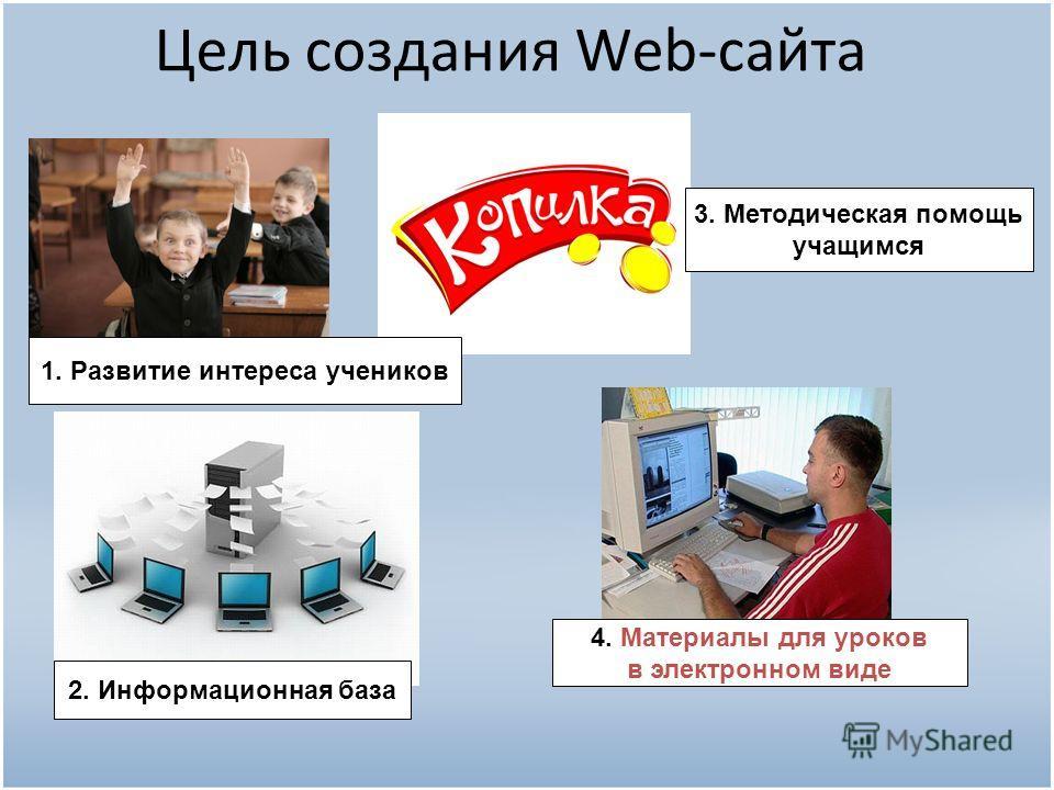 Цель создания Web-сайта 2. Информационная база 3. Методическая помощь учащимся 4. Материалы для уроков в электронном виде 1. Развитие интереса учеников