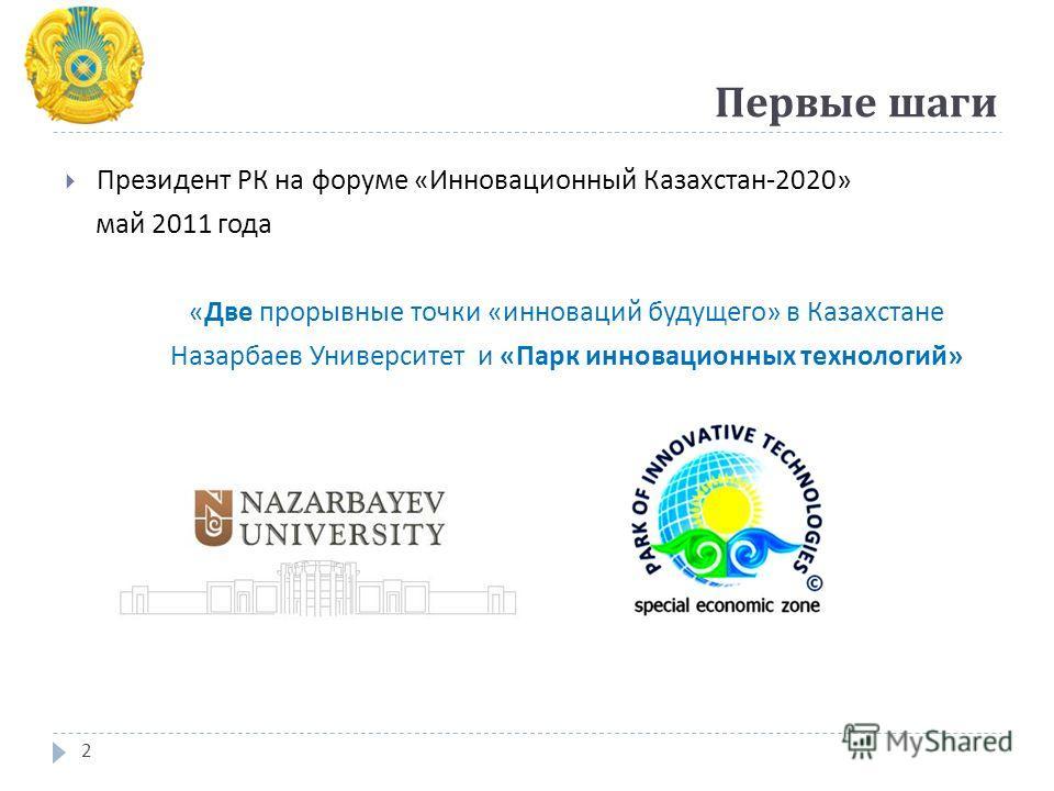 Первые шаги Президент РК на форуме « Инновационный Казахстан -2020» май 2011 года « Две прорывные точки « инноваций будущего » в Казахстане Назарбаев Университет и « Парк инновационных технологий » 2