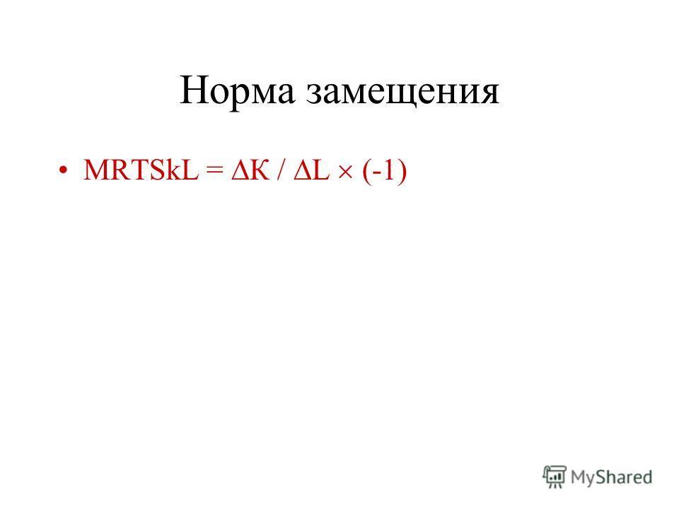 Норма замещения MRTSkL = К / L (-1)