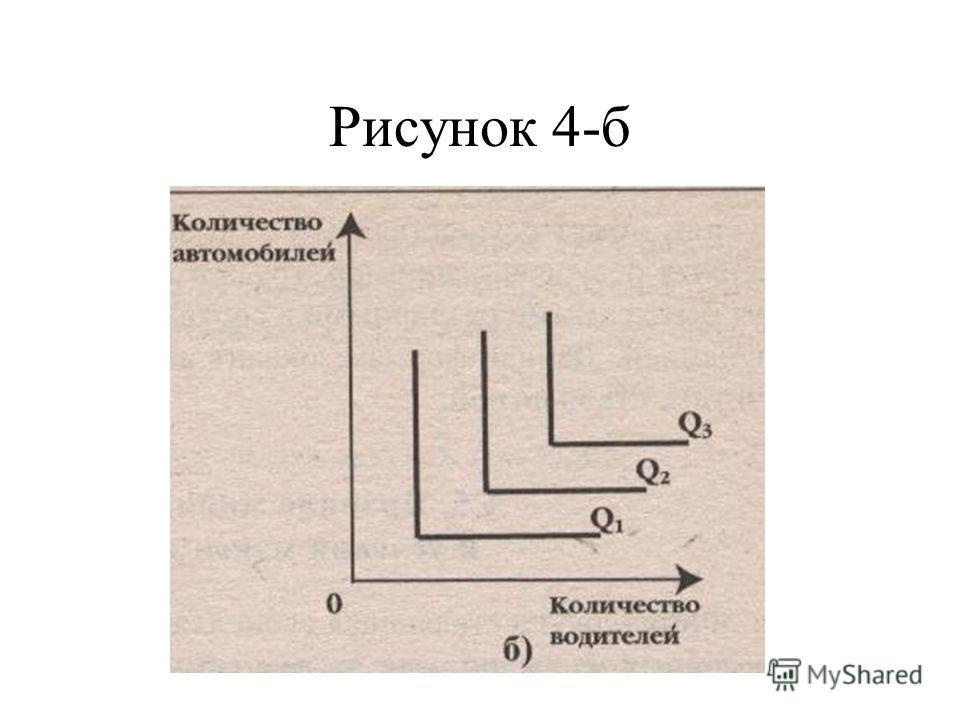 Рисунок 4-б