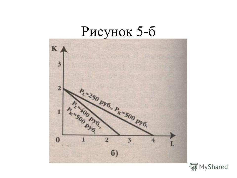 Рисунок 5-б