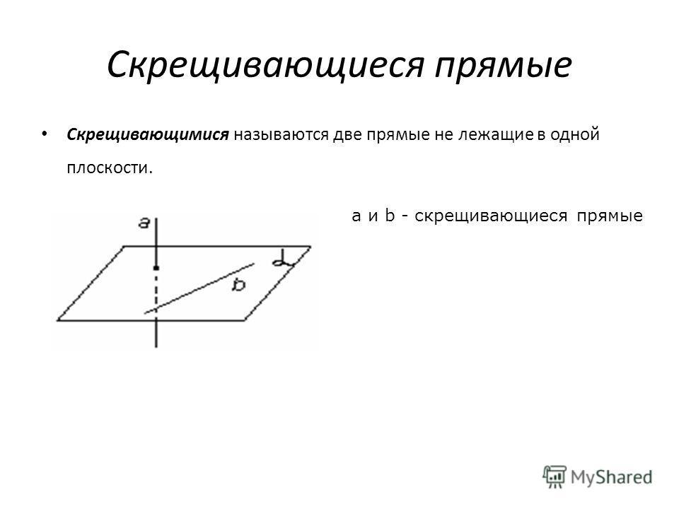 Скрещивающиеся прямые Скрещивающимися называются две прямые не лежащие в одной плоскости. а и b - скрещивающиеся прямые