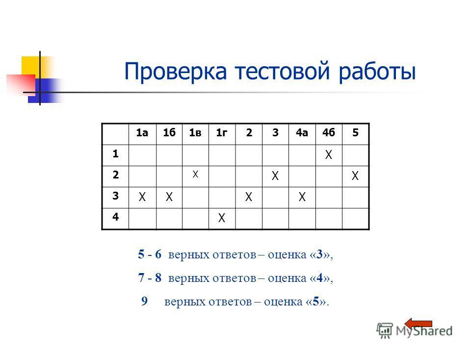 Проверка тестовой работы 1а1б1в1г234а4б5 1 Х 2 Х ХХ 3 ХХХХ 4 Х 5 - 6 верных ответов – оценка «3», 7 - 8 верных ответов – оценка «4», 9 верных ответов – оценка «5».