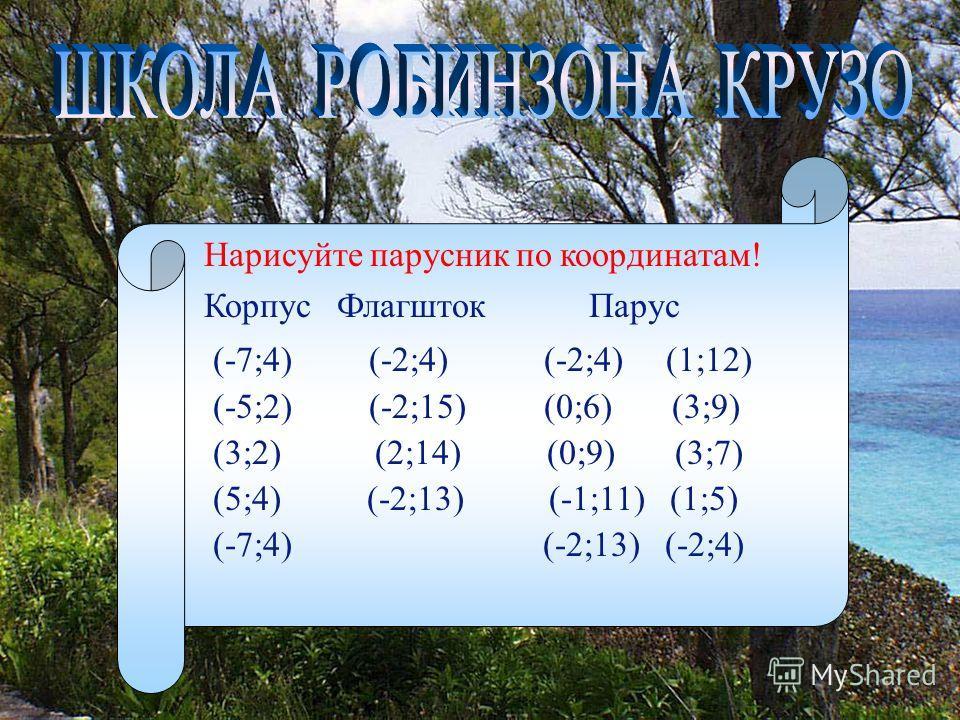 Нарисуйте парусник по координатам! Корпус Флагшток Парус (-7;4) (-2;4) (-2;4) (1;12) (-5;2) (-2;15) (0;6) (3;9) (3;2) (2;14) (0;9) (3;7) (5;4) (-2;13) (-1;11) (1;5) (-7;4) (-2;13) (-2;4)