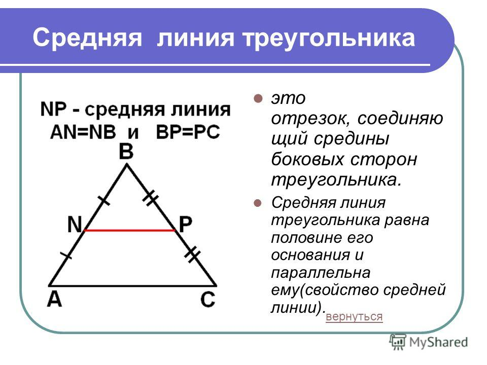 Средняя линия треугольника это отрезок, соединяю щий средины боковых сторон треугольника. Средняя линия треугольника равна половине его основания и параллельна ему(свойство средней линии). вернуться