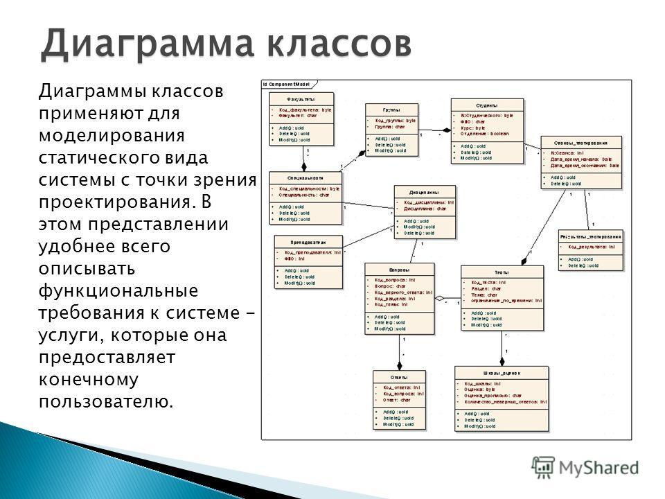 Диаграмма классов Диаграммы классов применяют для моделирования статического вида системы с точки зрения проектирования. В этом представлении удобнее всего описывать функциональные требования к системе - услуги, которые она предоставляет конечному по