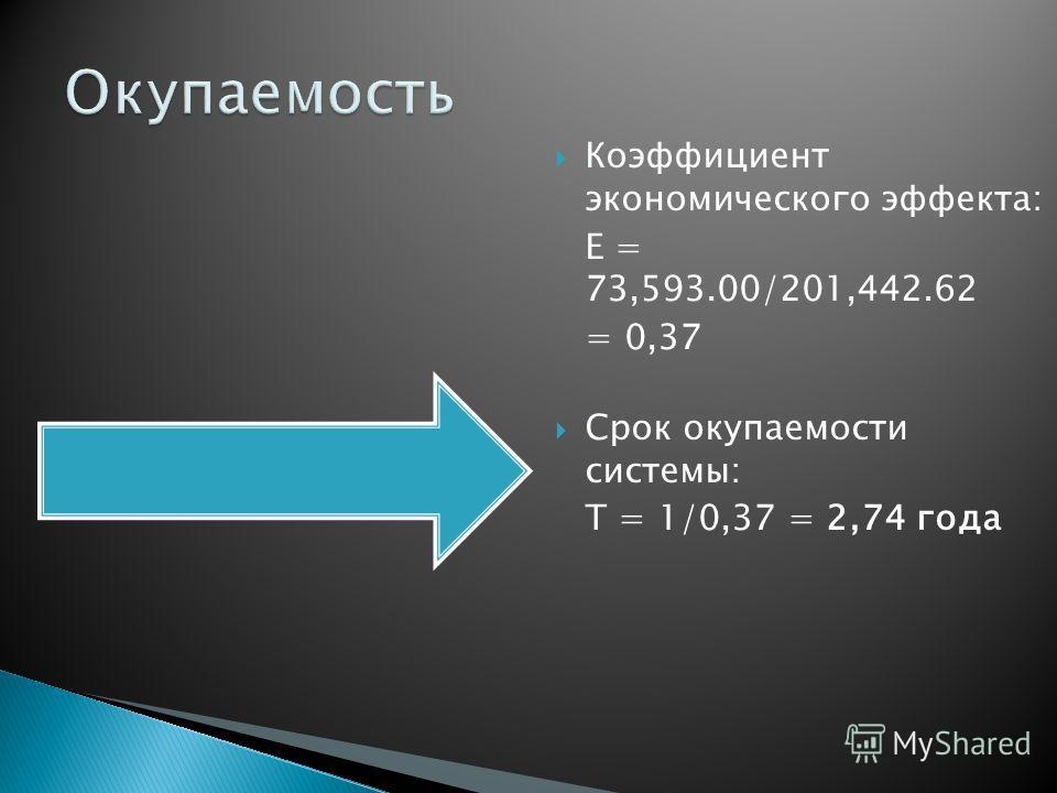 Коэффициент экономического эффекта: Е = 73,593.00/201,442.62 = 0,37 Срок окупаемости системы: T = 1/0,37 = 2,74 года