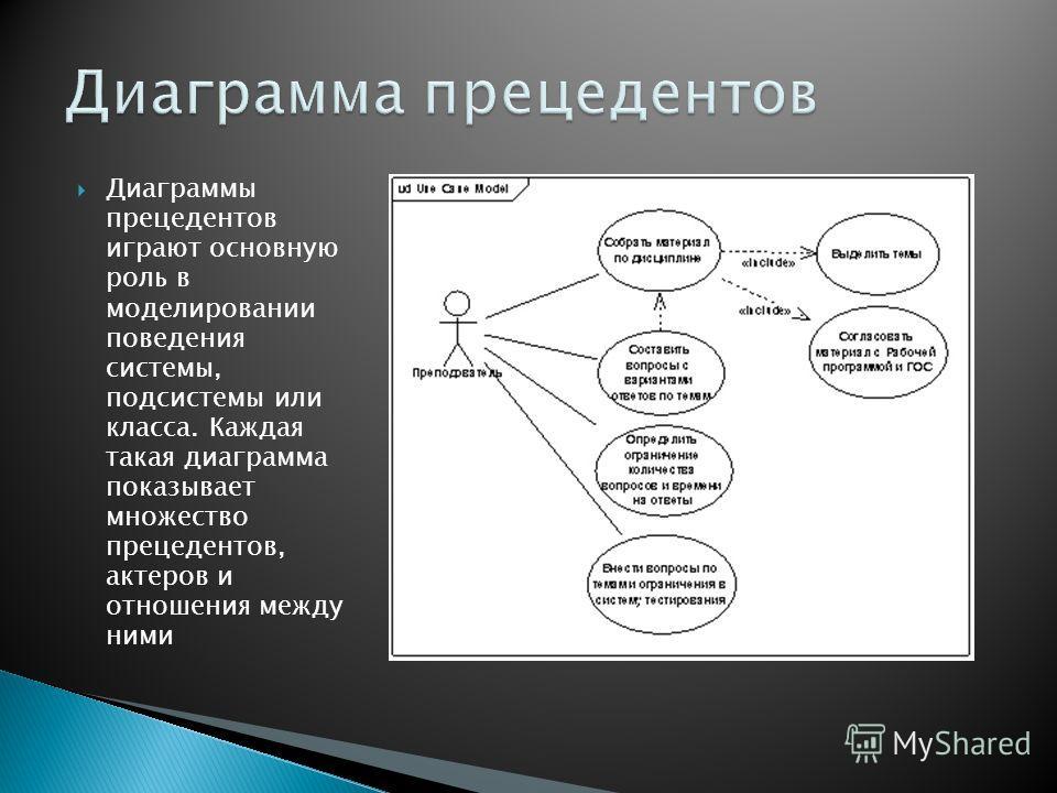 Диаграммы прецедентов играют основную роль в моделировании поведения системы, подсистемы или класса. Каждая такая диаграмма показывает множество прецедентов, актеров и отношения между ними