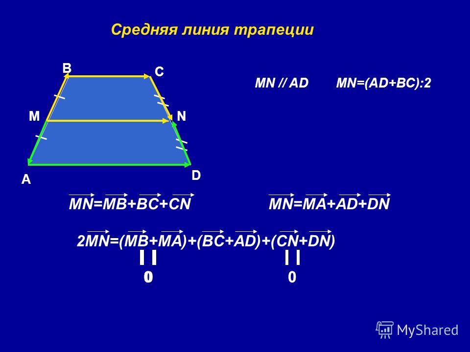 Средняя линия трапеции А D С В NM MN // ADMN=(AD+BC):2 MN=MB+BC+CNMN=MA+AD+DN 2MN=(MB+MA)+(BC+AD)+(CN+DN) 00000