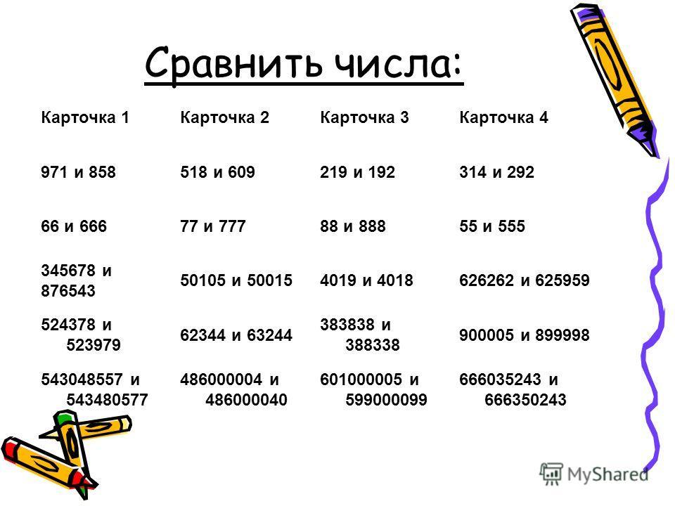 Сравнить числа: Карточка 1Карточка 2Карточка 3Карточка 4 971 и 858518 и 609219 и 192314 и 292 66 и 66677 и 77788 и 88855 и 555 345678 и 876543 50105 и 500154019 и 4018626262 и 625959 524378 и 523979 62344 и 63244 383838 и 388338 900005 и 899998 54304
