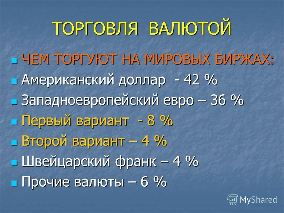 ЧЕМ ТОРГУЮТ НА МИРОВЫХ БИРЖАХ: ЧЕМ ТОРГУЮТ НА МИРОВЫХ БИРЖАХ: Американский доллар - 42 % Американский доллар - 42 % Западноевропейский евро – 36 % Западноевропейский евро – 36 % Первый вариант - 8 % Первый вариант - 8 % Второй вариант – 4 % Второй ва