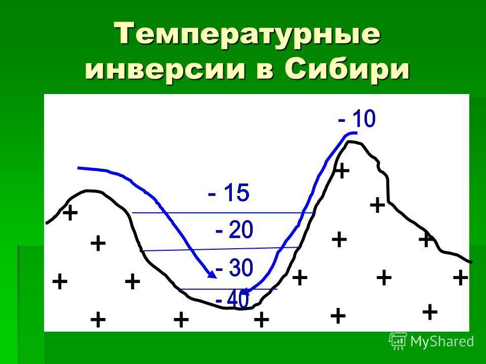 Температурные инверсии в Сибири