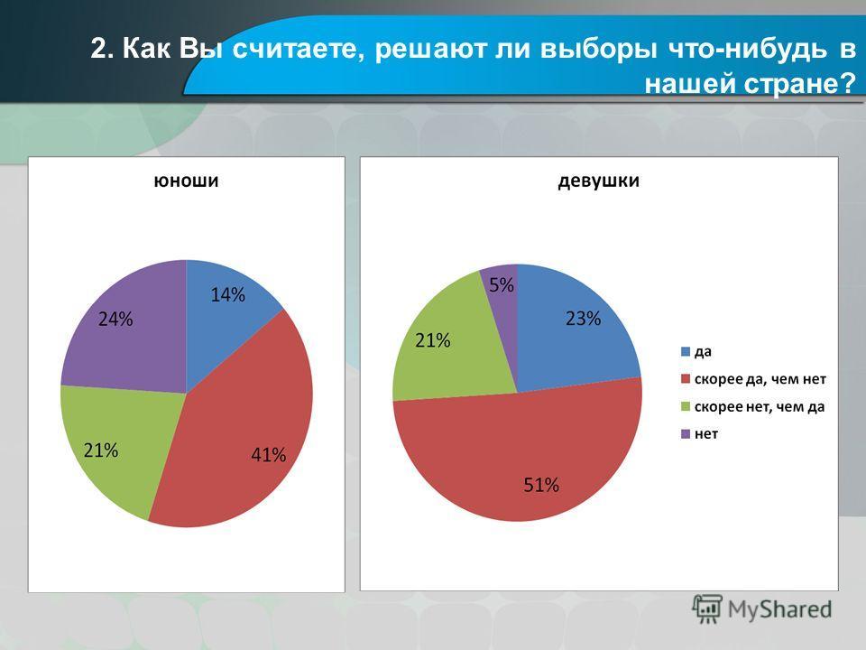 2. Как Вы считаете, решают ли выборы что-нибудь в нашей стране?