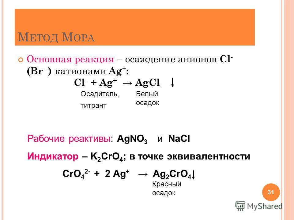 М ЕТОД М ОРА Основная реакция – осаждение анионов Cl - (Br - ) катионами Ag + : Cl - + Ag + AgCl 31 Осадитель, титрант Белый осадок Рабочие реактивы: AgNO 3 и NaCl Индикатор – K 2 CrO 4 ; в точке эквивалентности CrO 4 2- + 2 Ag + Ag 2 CrO 4 Красный о