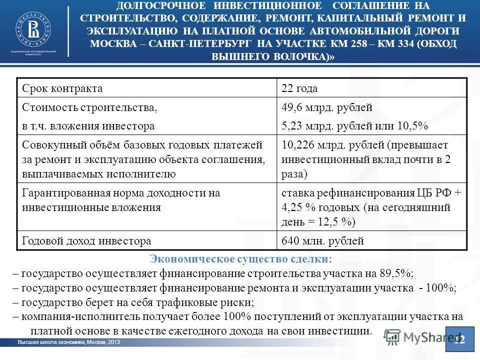 Высшая школа экономики, Москва, 2013 фото ДОЛГОСРОЧНОЕ ИНВЕСТИЦИОННОЕ СОГЛАШЕНИЕ НА СТРОИТЕЛЬСТВО, СОДЕРЖАНИЕ, РЕМОНТ, КАПИТАЛЬНЫЙ РЕМОНТ И ЭКСПЛУАТАЦИЮ НА ПЛАТНОЙ ОСНОВЕ АВТОМОБИЛЬНОЙ ДОРОГИ МОСКВА – САНКТ-ПЕТЕРБУРГ НА УЧАСТКЕ КМ 258 – КМ 334 (ОБХОД