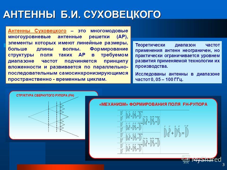3 АНТЕННЫ Б.И. СУХОВЕЦКОГО Теоретически диапазон частот применения антенн неограничен, но практически ограничивается уровнем развития применяемой технологии их производства. Исследованы антенны в диапазоне частот 0, 05 – 100 ГГц. Антенны Суховецкого