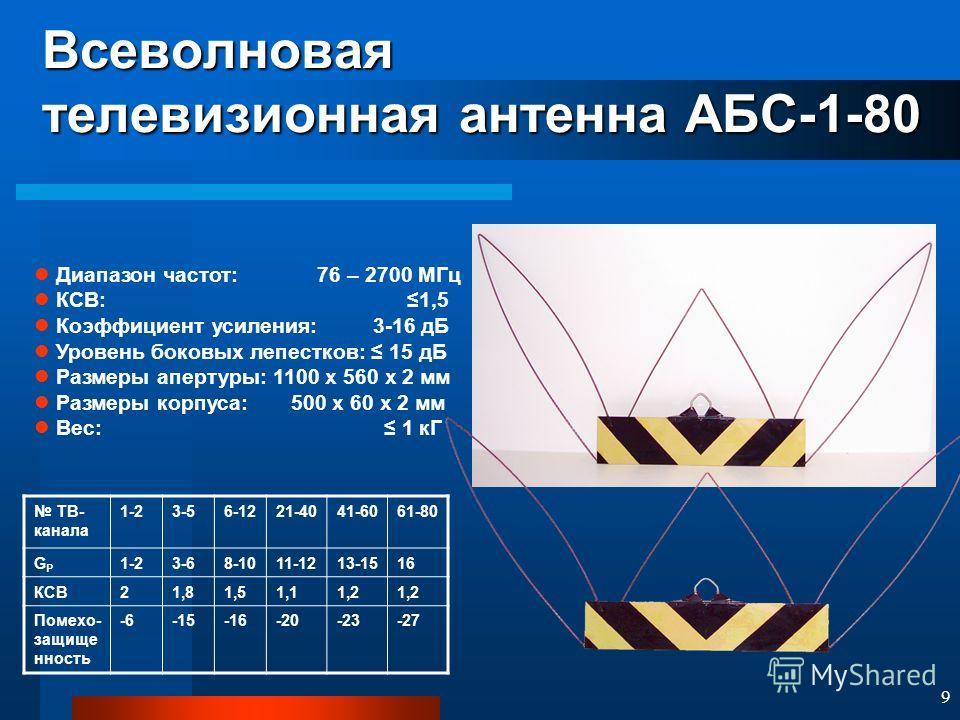 9 Всеволновая телевизионная антенна АБС-1-80 Диапазон частот: 76 – 2700 МГц КСВ: 1,5 Коэффициент усиления: 3-16 дБ Уровень боковых лепестков: 15 дБ Размеры апертуры: 1100 х 560 х 2 мм Размеры корпуса: 500 х 60 х 2 мм Вес: 1 кГ ТВ- канала 1-23-56-1221