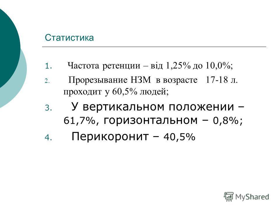 Статистика 1. Частота ретенции – від 1,25% до 10,0%; 2. Прорезывание НЗМ в возрасте 17-18 л. проходит у 60,5% людей; 3. У вертикальном положении – 61,7%, горизонтальном – 0,8%; 4. Перикоронит – 40,5%