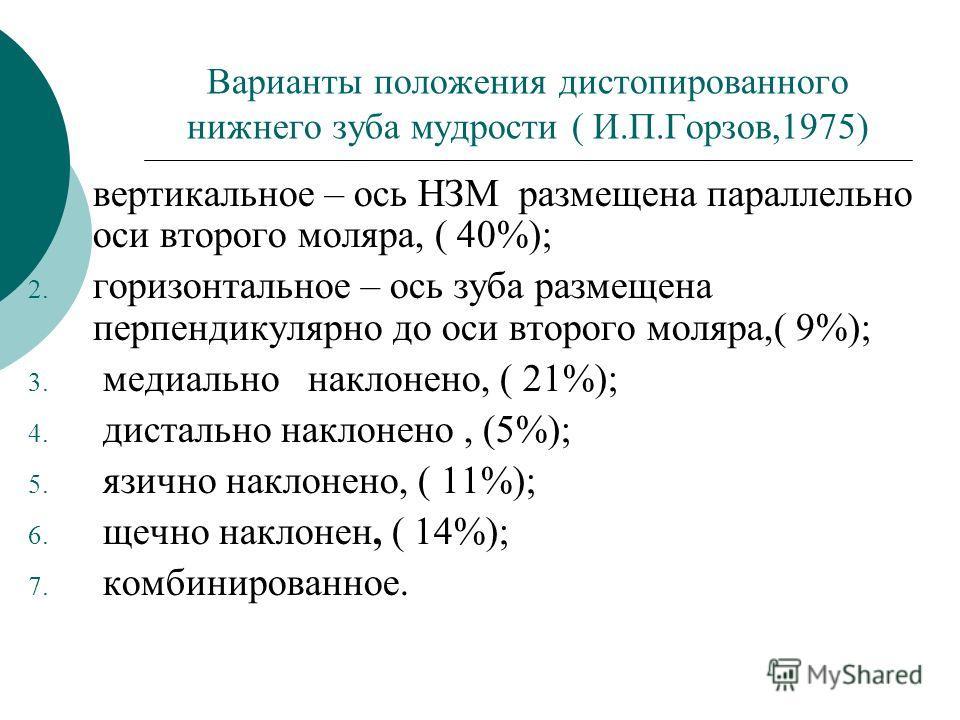 Варианты положения дистопированного нижнего зуба мудрости ( И.П.Горзов,1975) 1. вертикальное – ось НЗМ размещена параллельно оси второго моляра, ( 40%); 2. горизонтальное – ось зуба размещена перпендикулярно до оси второго моляра,( 9%); 3. медиально
