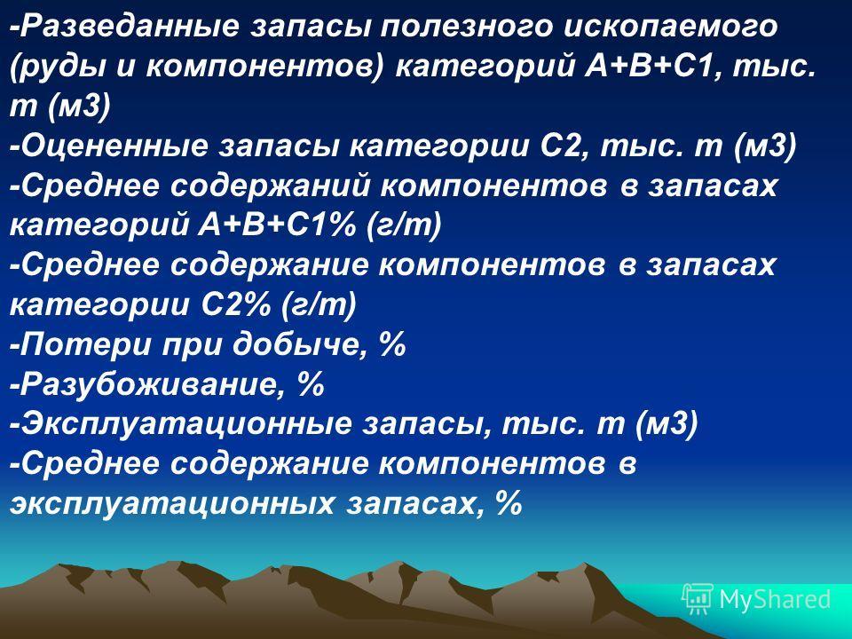 -Разведанные запасы полезного ископаемого (руды и компонентов) категорий A+B+С1, тыс. т (м3) -Оцененные запасы категории С2, тыс. т (м3) -Среднее содержаний компонентов в запасах категорий A+B+C1% (г/т) -Среднее содержание компонентов в запасах катег