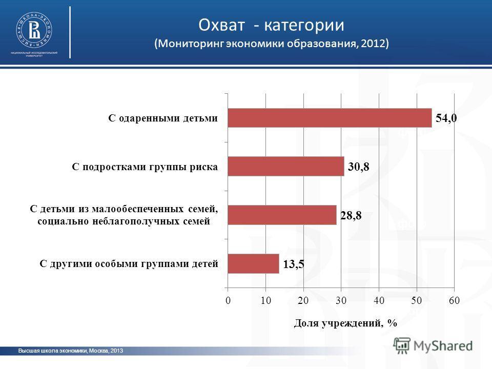 Высшая школа экономики, Москва, 2013 фото Охват - категории (Мониторинг экономики образования, 2012)